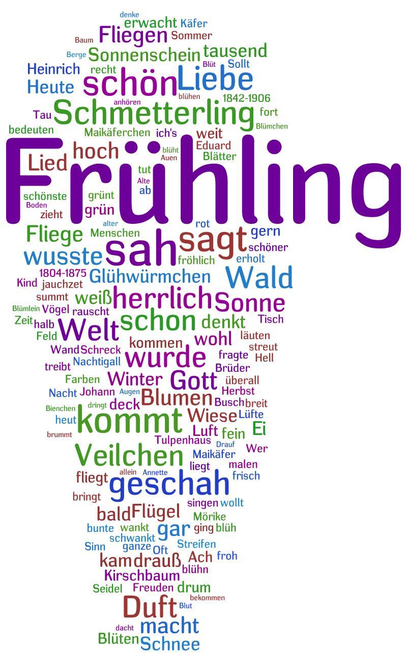 sch246nen fr252hling an alle deutschlehrerinnen estnischer
