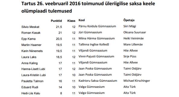tulemusedsaksakeeleolympiaad2016